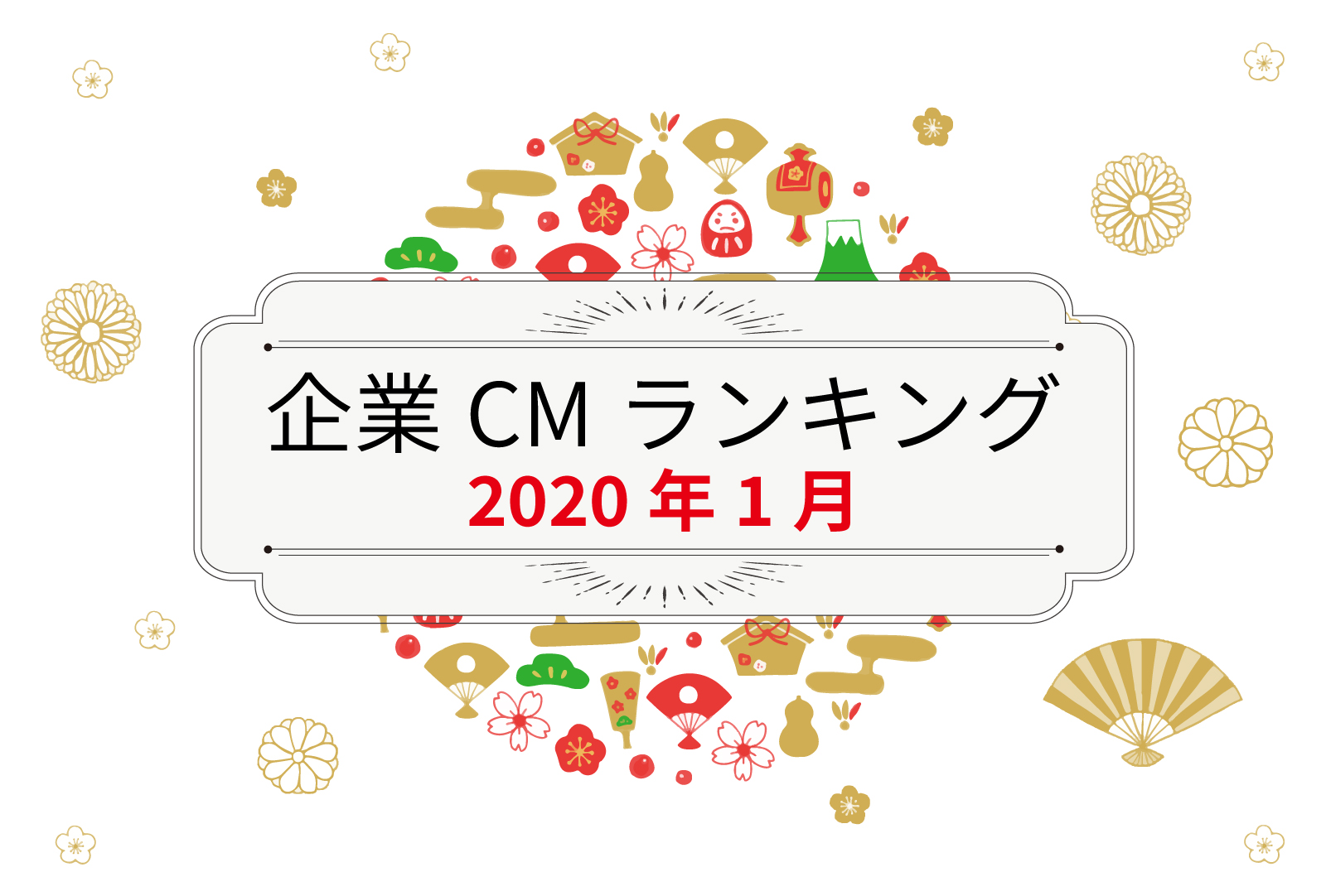 企業CMランキング(2020年1月)