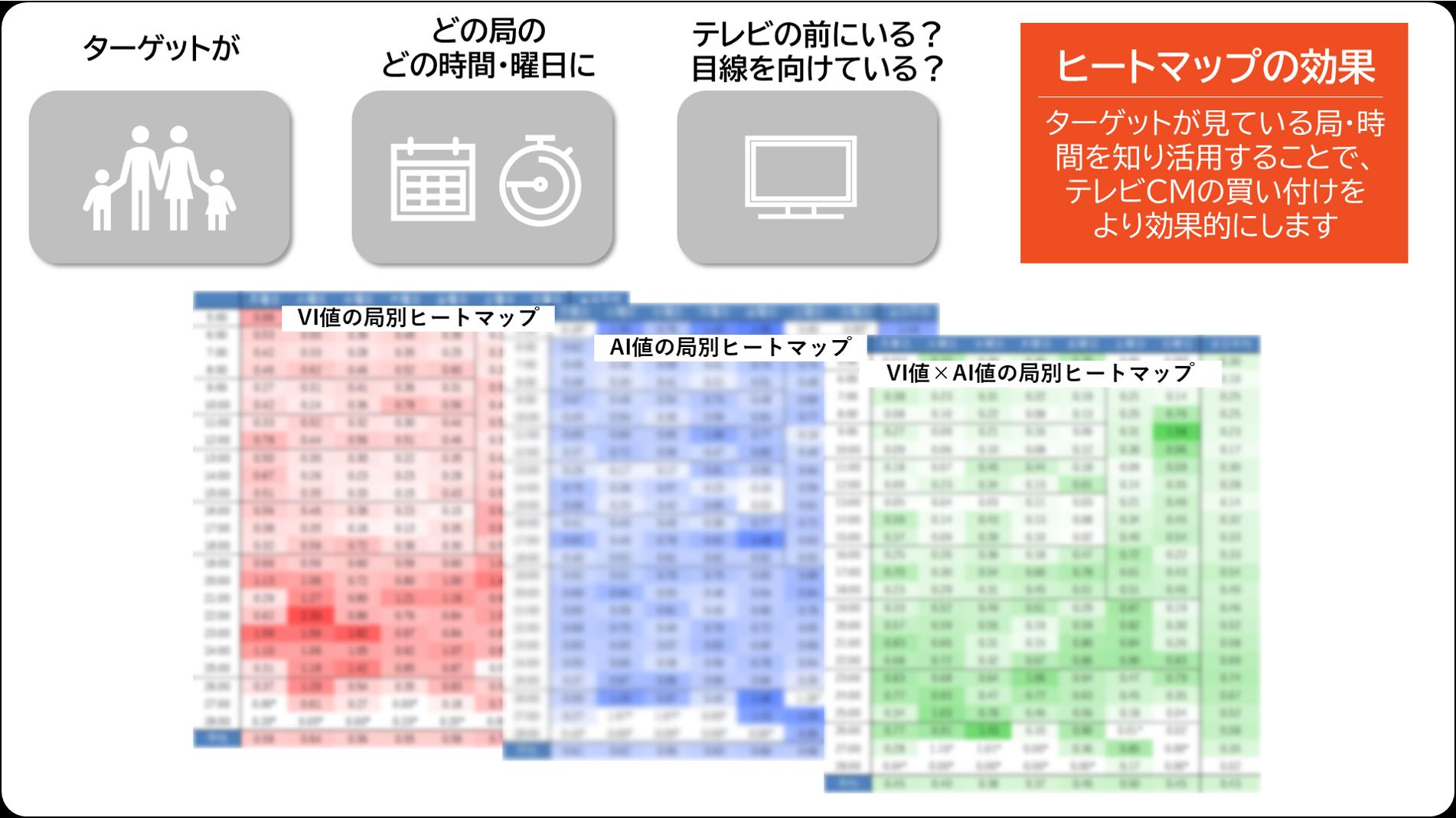 メディアプランニング用ヒートマップのイメージ